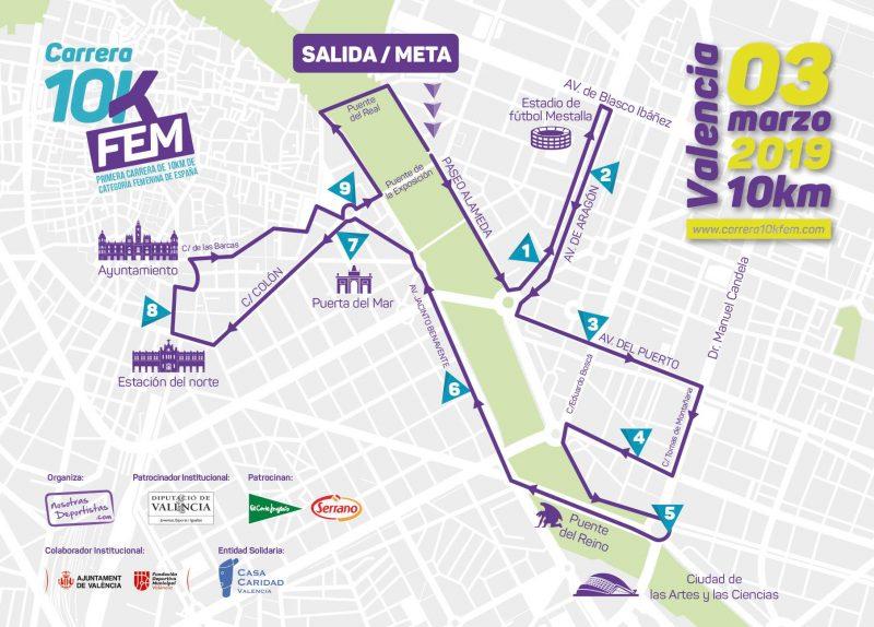 Carrera 10KFem Valencia 2019 Recorrido