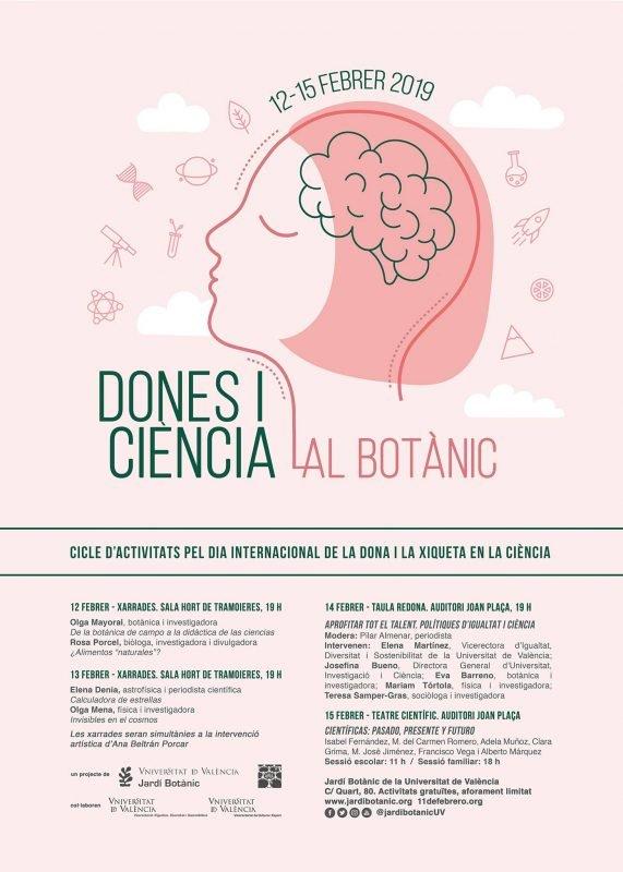 Dones Ciencia Botanico Valencia 2019 Cartel