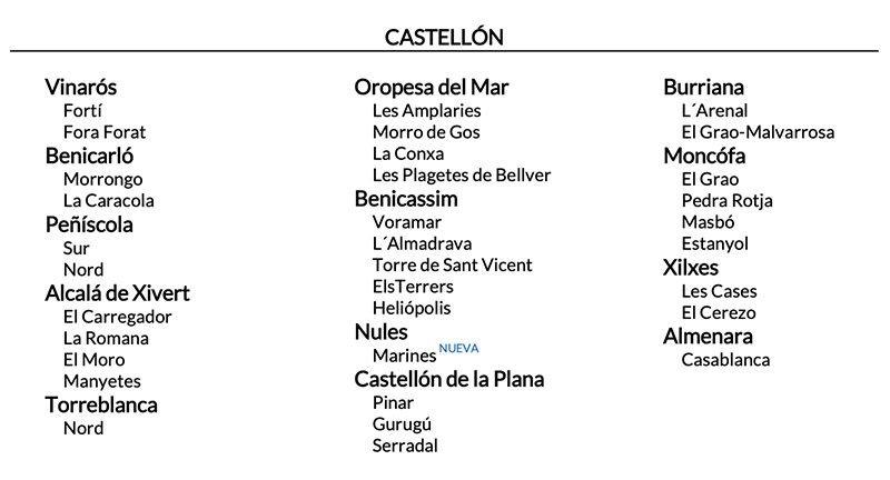Playas Bandera Azul Castellon 2019