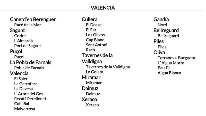 Playas Bandera Azul Valencia 2019
