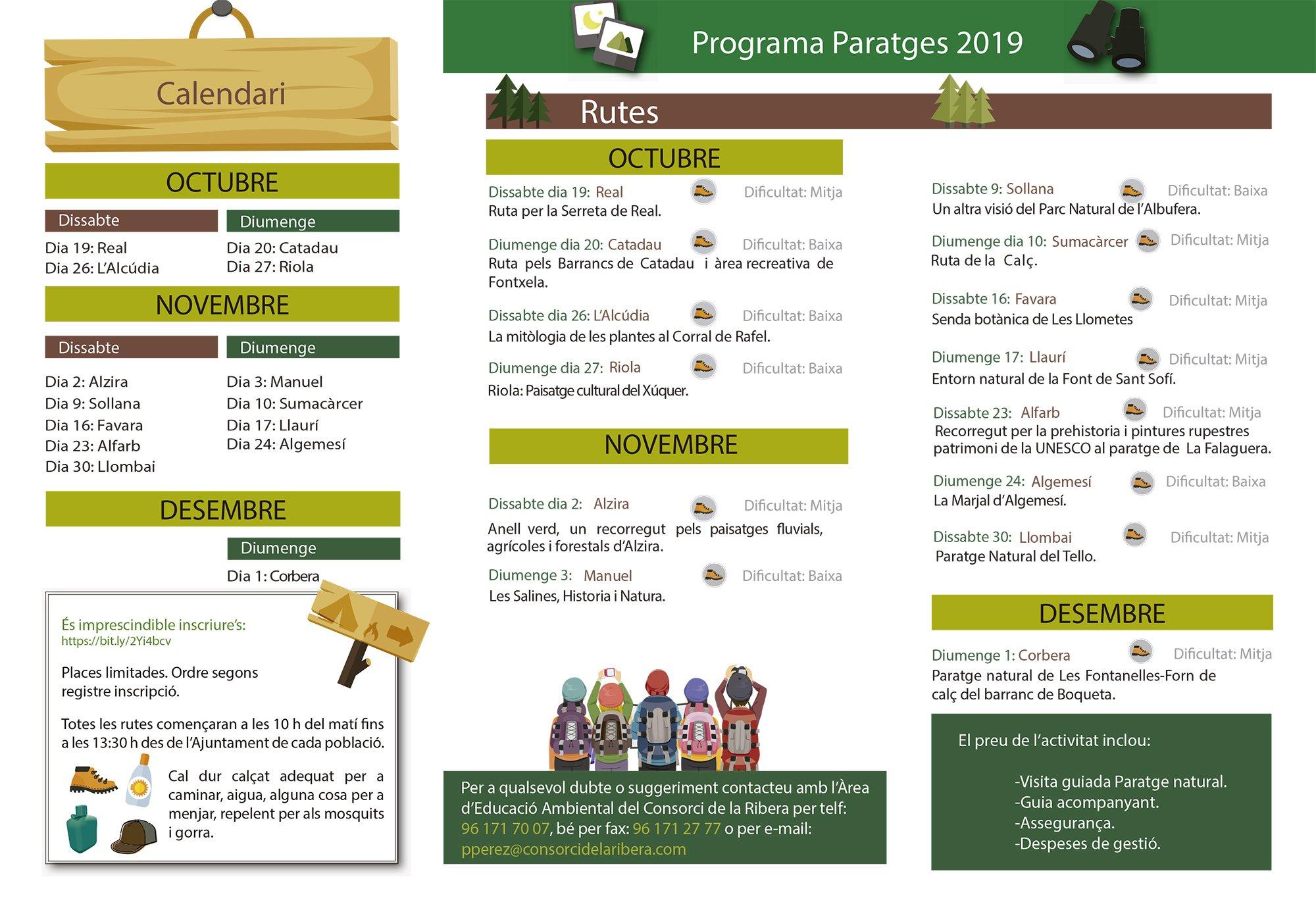 Programa Paratges 2019