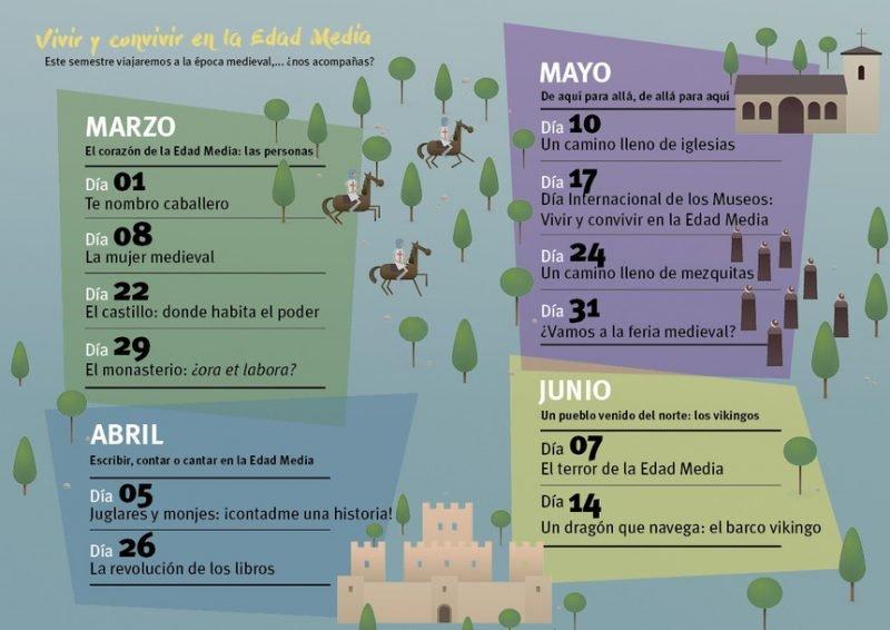 Museo Prehistoria Animacion Lectora Primer Semestre 2020